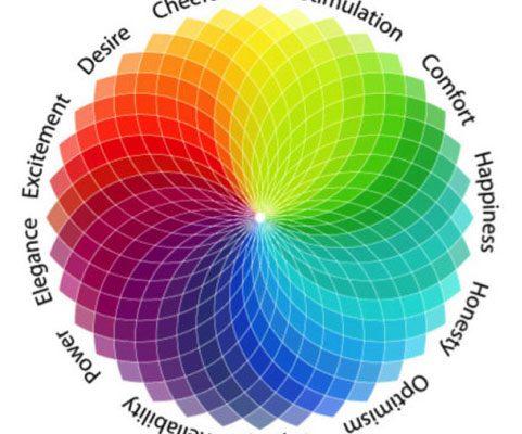 هارمونی رنگ ها در دکوراسیون داخلی